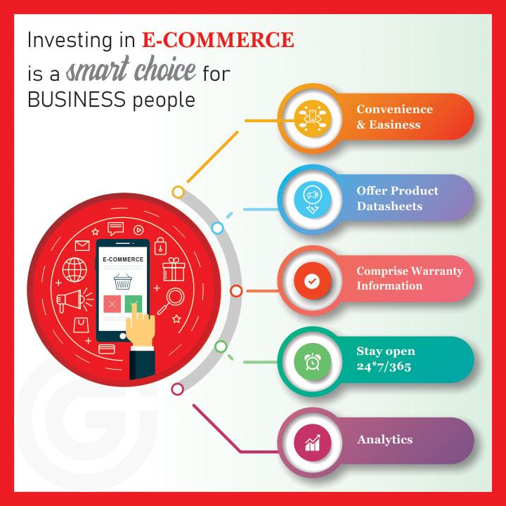 Investing In E Commerce