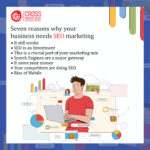 Seven reasons why your business needs SEO marketing